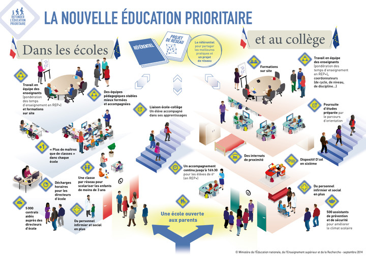 dp-education-prioritaire-la-nouvelle-education-prioritaire_351448-89